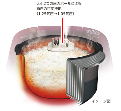 long-noi-cơm-dien JPC-A102