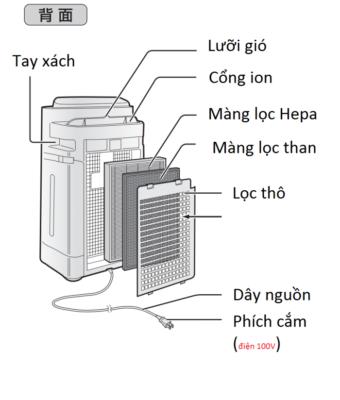 cau-tao-mang-loc-may-loc-sharp-kc-j50-w