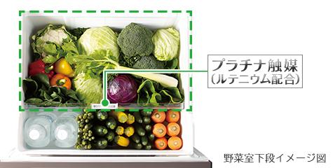 Thiết kế ngăn rau của tủ lạnh Hitachi R-HW47K