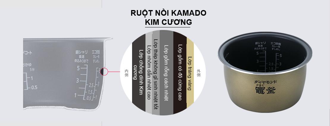 Cấu tạo ruột nồi cơm Panasonic