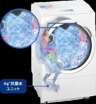 Bộ phận tạo bọt cho máy giặt