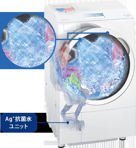 Hệ thống vòi phun của máy giặt Toshiba TW-117A9