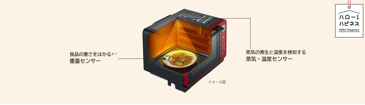 Nướng 3D không cần đĩa quay